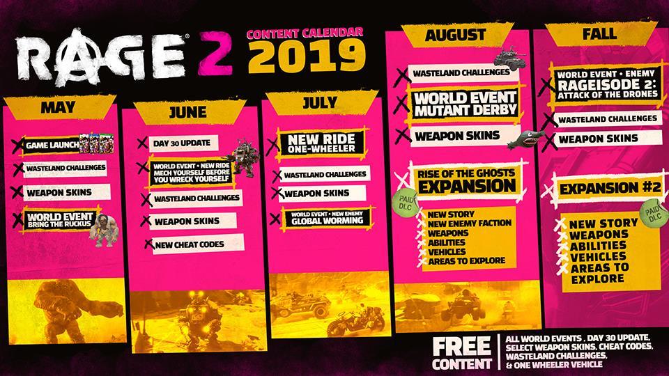 Roadmap di Rage 2 per il 2019