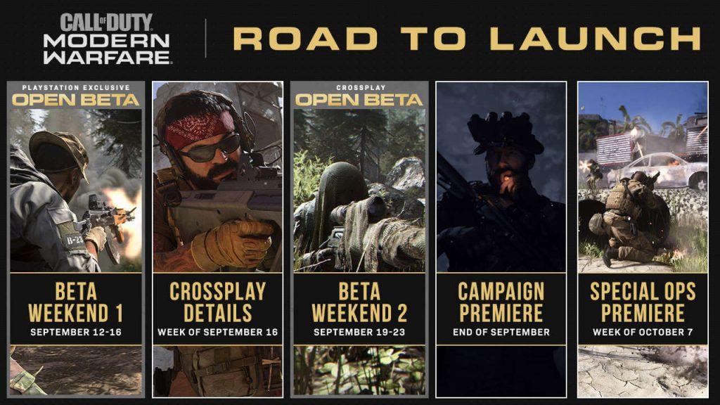 Roadmap di settembre 2019 di Call of Duty: Modern Warfare