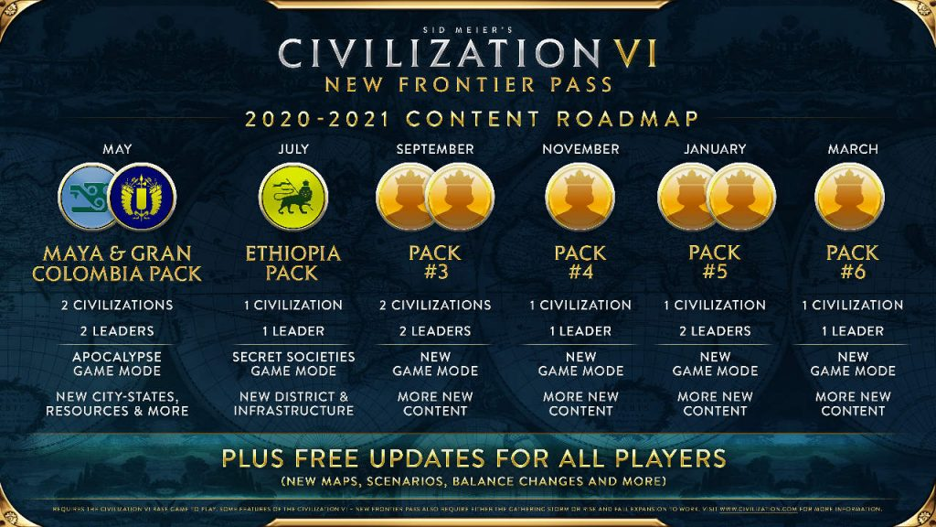 civilization-6-new-frontier-pass-img02