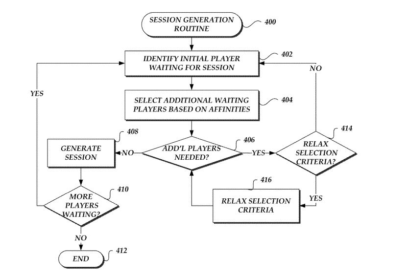 amazon-brevetto-toxic-matchmaking