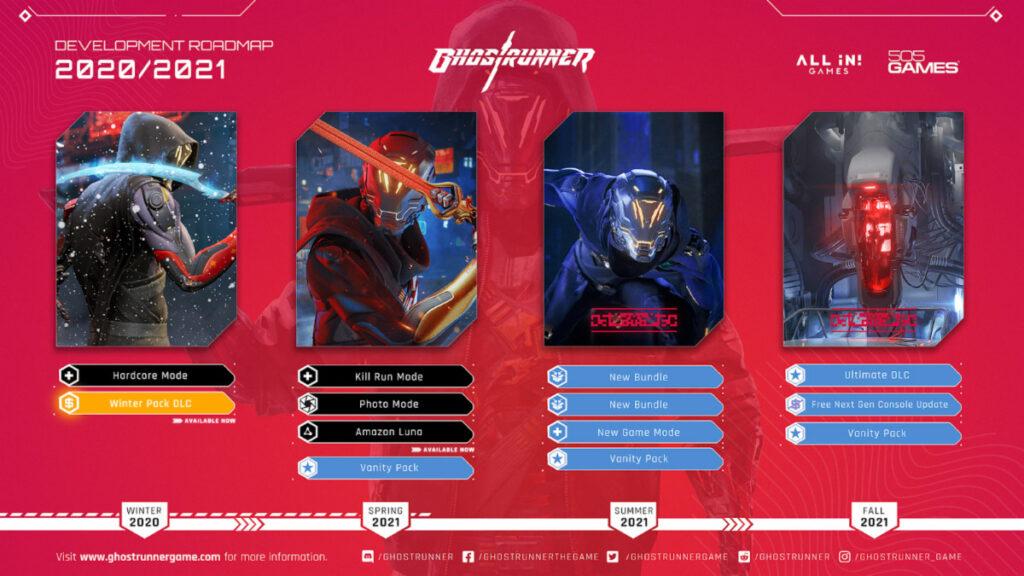 Ghostrunner-Roadmap
