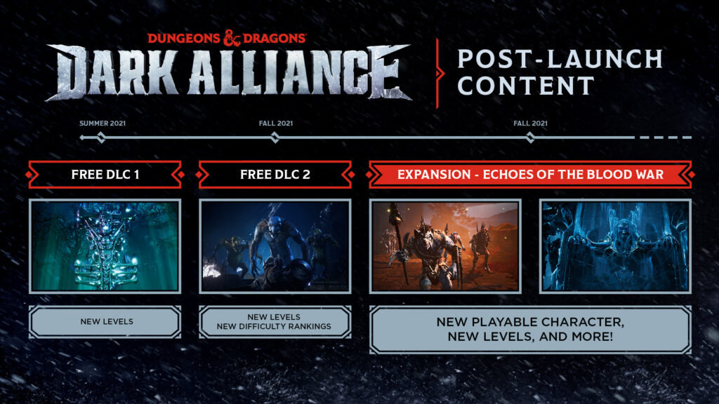 Dark_Alliance_Post_Launch_Roadmap