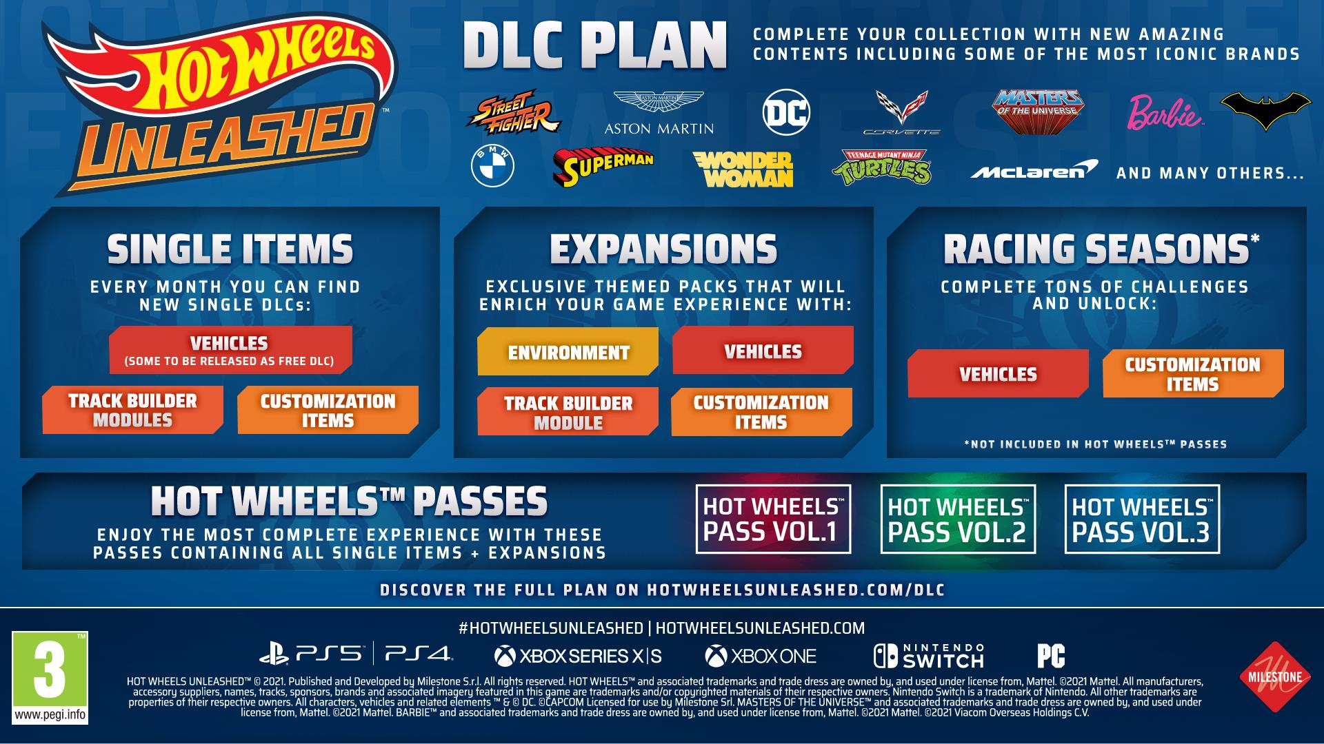 Hot_Wheels_Unleashed_Beautyshot_DLC_Plan