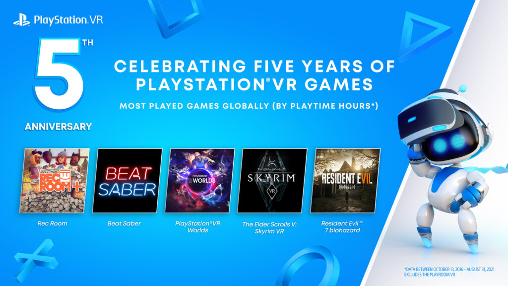 ps_vr_most_played_5_years